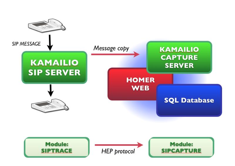 Dedicated Server, Dedicated Server rent, ARN SERVER Offers